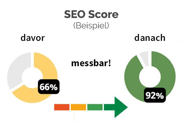 seo-check-website-optimierung-600